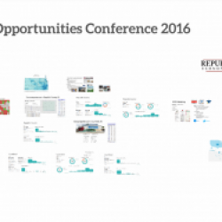 Luke Mahin Rural Opportunities Conference 2016 Presentation